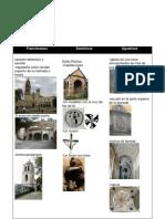 Cuadro Comparativo franciscanos dominicos agustinos