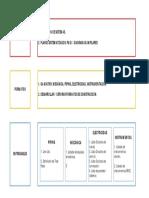 Requisitos Para La Cuantificación de Recursos