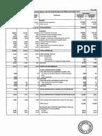 Venkys Financial Results 31.03.17