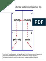 tuckman_forming_storming_diagram.pdf
