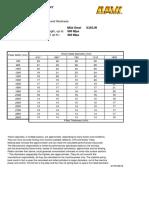 Tabela Capacidade Calandra DAVI
