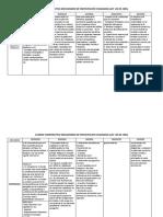 CUADRO COMPARATIVO MECANISMOS DE PARTICIPACION CIUDADANA- ley 134.pdf