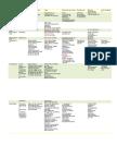 61824395-Resumen-antibioticos.pdf