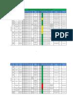 Matriz de Identificación y Valoracion de Riesgos C. Galán