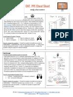 Ont_PPE_Cheatsheet.pdf