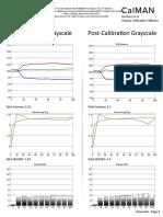 Element EL4KAMZ5517 (Amazon Fire TV Edition) CNET review calibration results