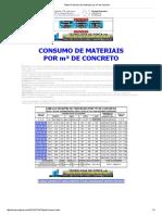 Tabela Consumo de materiais por m³ de concreto.pdf
