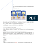 Subcontracting Process in SAP