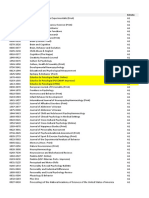 QualisPsicologia2014_estrato1 (Salvo automaticamente).xlsx