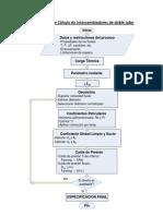 Diagrama de flujo cálculo.docx