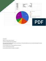 school budget assignment 5 xlsx - overview