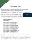Building the Hierarchy Bridge Table