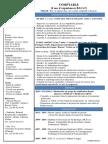 CURRICULUM VITAE KONAN KOUADIO ALAIN BRUCE .pdf