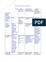 Action Research Plan for Cheri PDF