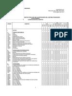 Catalogo de Cuentas Del Sist Financiero