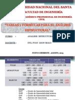 Tablas de Analisis Estructural