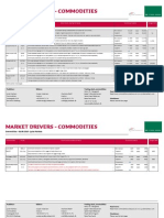 Jyske Bank Aug 04 Market Drivers Commodities
