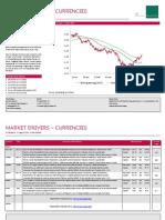 JYSKE Bank AUG 04 Market Drivers Currencies
