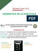 Cinemat Particula 1d Der Int
