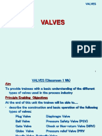 All Type of Valves