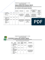 7.1.1.6 Hasil-Survei-Dan-Tindak-Lanjut-kepuasan-pasien.doc