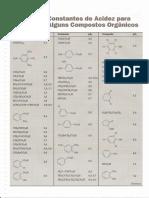 Apêndice B - Constantes de Acidez de Comp Org v1