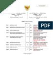Indonesia Redenomination Bill of 2017 (Translated by Wishnu Basuki)