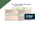 Comparación de Las Ventajas y Desventajas de IPv4 – IPv6