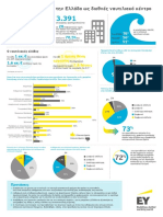 Infographic_ΕΥ_Χρειάζεται μακροπρόθεσμο σχέδιο και δουλειά για να είναι η Ελλάδα μεταξύ των κορυφαίων διεθνών ναυτιλιακών κέντρων του μέλλοντος.pdf