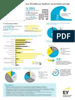 Infographic_ΕΥ_Χρειάζεται μακροπρόθεσμο σχέδιο και δουλειά για να είναι η Ελλάδα μεταξύ των κορυφαίων διεθνών ναυτιλιακών κέντρων του μέλλοντος