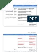 AJCCD Philippines Roadmap AsOfMay2015