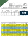 Data Perhitungan Motor Bakar