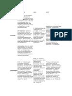 Quadro Sinóptico ADC ADIN e ADPF