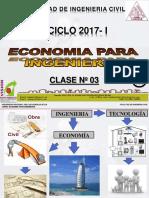 Clase 03 Economia Para Ing 2017 i