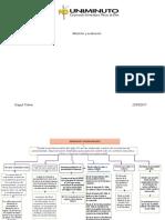 Medición y Evaluación Mapa Conceptual