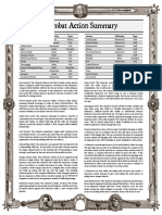 Revised WFRP 2nd Edition Combat Actions