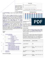 Fiscal policy of the Philippines.pdf