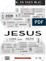 The Jesus Bible Infographic
