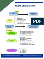Las Patologias Linguisticas