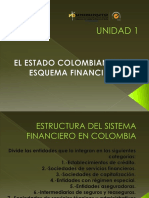 Unidad 1 Esquema Financiero Colombiano