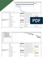Cronograma Projecto - Tabela Gantt