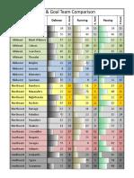 1st_&_Goal_Teams_Comparison.xlsx