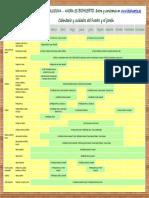 Manual Insecticidas (1)