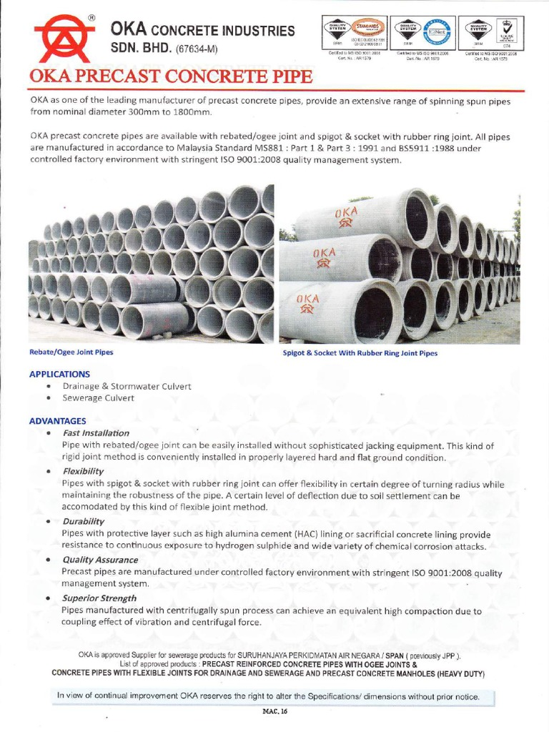 Reinforced Concrete Pipe Dimensions