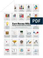 Euro Burma 10 Yr Report[1]