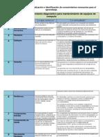 Fundamentos Sobre El Contexto Diagnóstico Para Mantenimiento de Equipos de Computo(1)