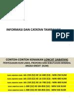 BAHAN-TAMBAHAN-SOSIALISASI-DI-KOPERTIS-3-PADA-27-Okt-2015.pdf