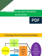 3._ADVOKASI_DALAM_PROMOSI_KESEHATAN_