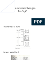 2 Fe Fe3C Diagram(v2)