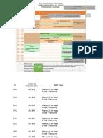 Programación Detallada Por Salas